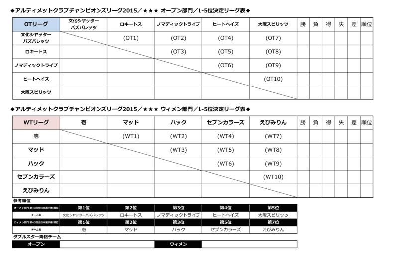 【2015UCCL】2015uccl_playbook_1