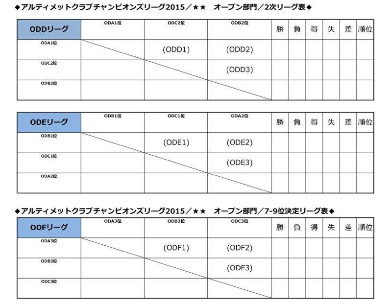 【2015UCCL】2015uccl_playbook 3_3