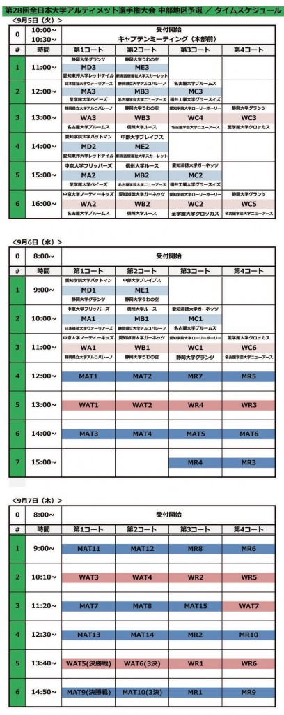 【2017大学_中部】2017university_chubu_playbook 7
